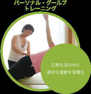 パーソナル・グールプトレーニング 日常生活の中に適切な運動を習慣化