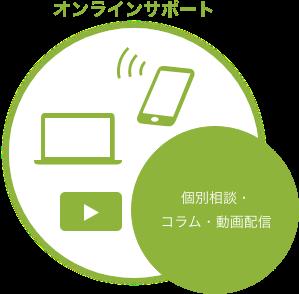 オンラインサポート 個別相談・コラム・動画配信